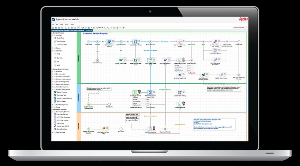 Appian screenshot: Use the business process management suite (BPMS) to build app processes