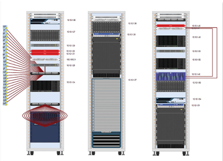 netTerrain DCIM Software - netTerrain Environmental Monitoring