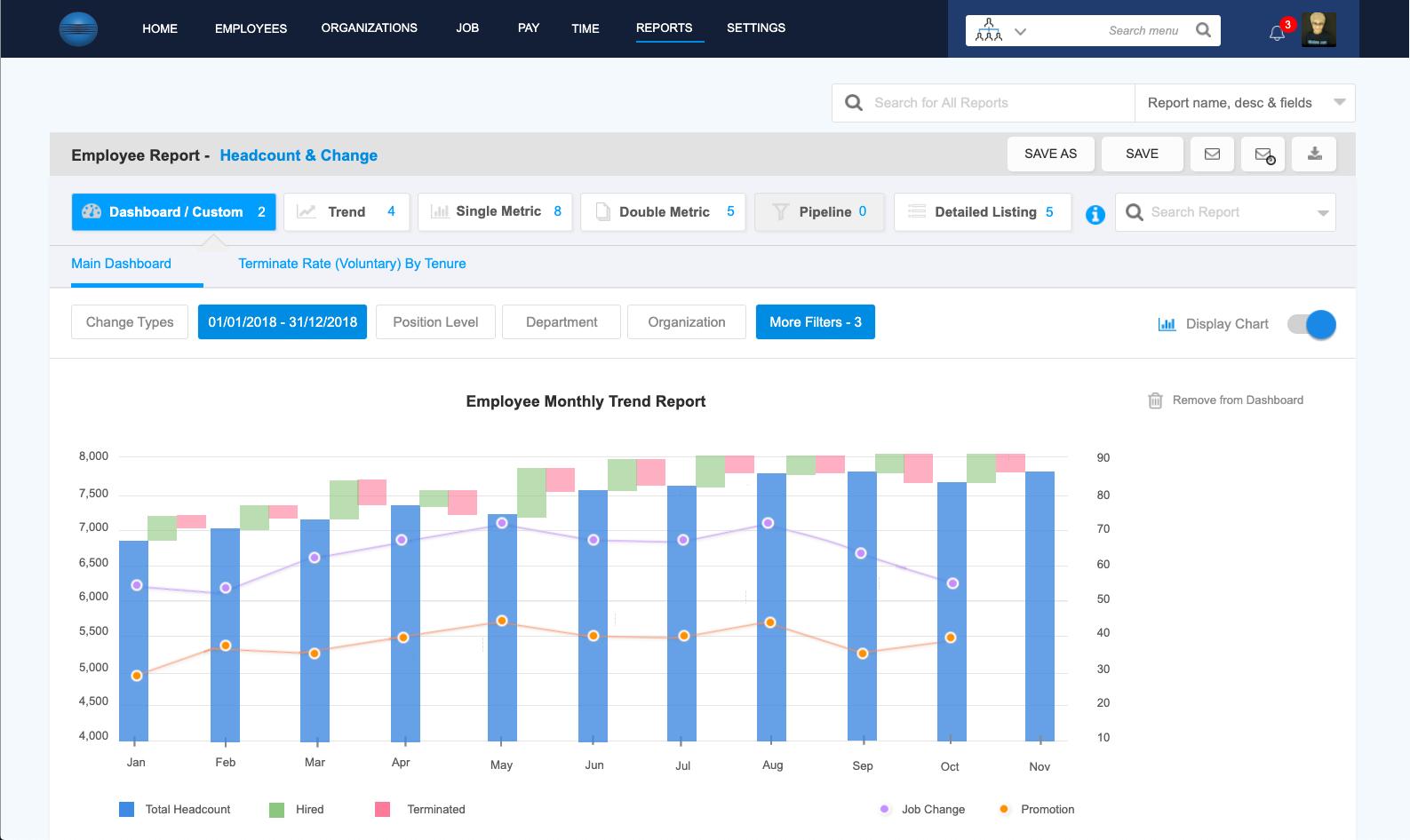Talentcloud employee trend report