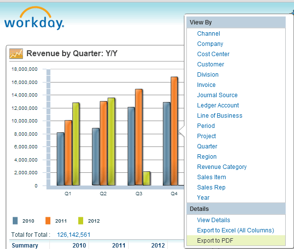 Workday Financial Management - Revenue