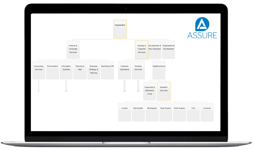 Processes and workflows.