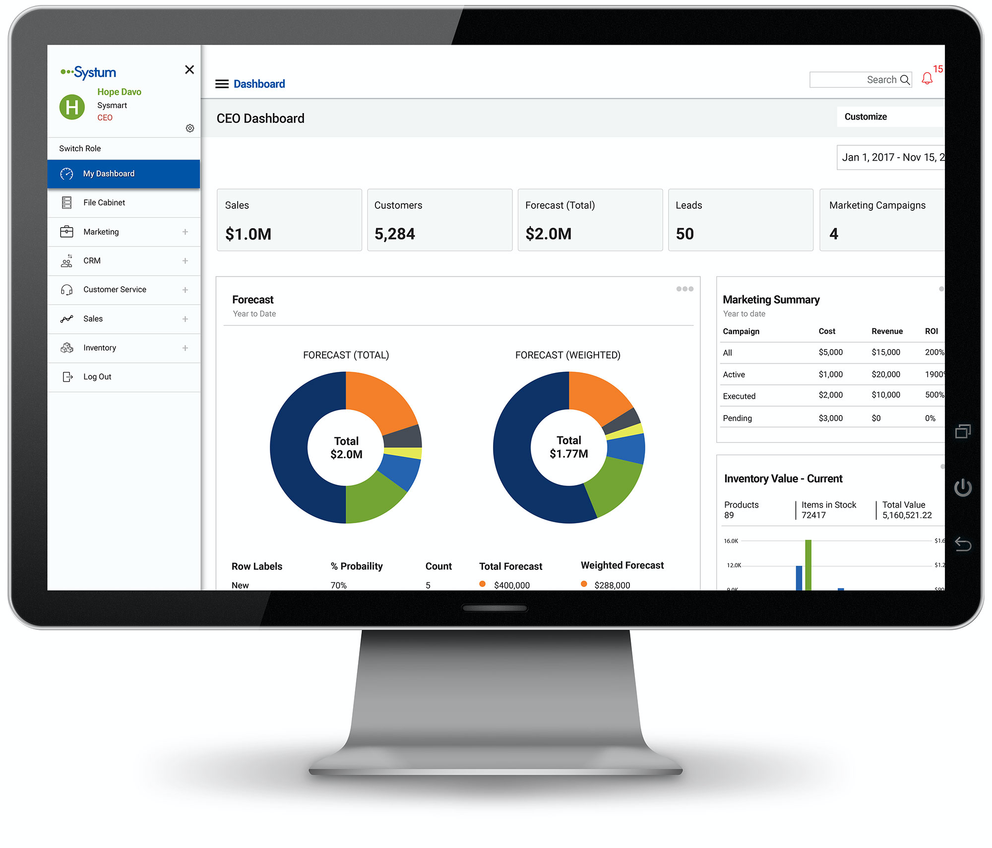 The CEO dashboard provides a custom overview of the business