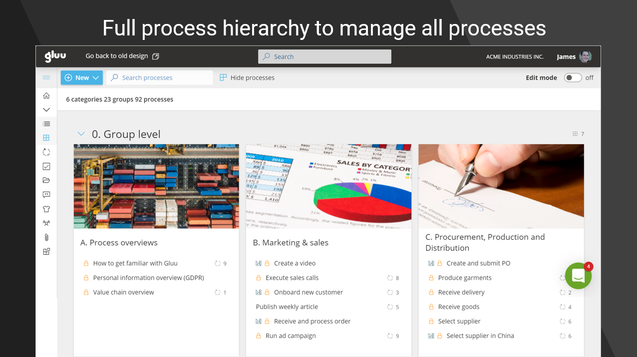 Process Hierarchy: Control access by process in a single, integrated collection.