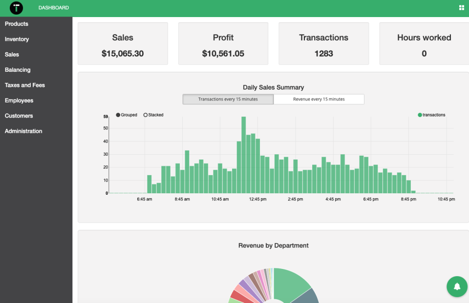 IT Retail back office dashboard screenshot