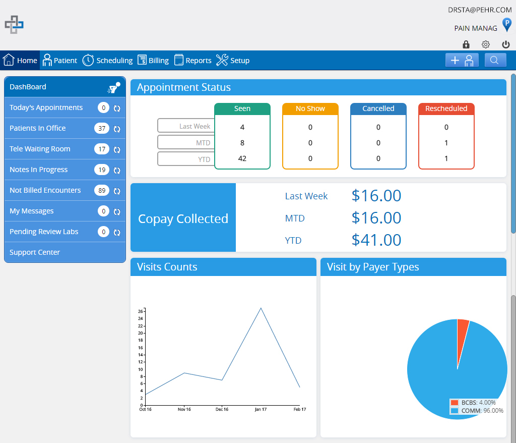 Practice EHR dashboard - system homepage