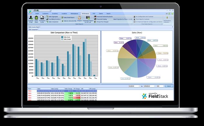 FieldStack screenshot: FieldStack analytics dashboard