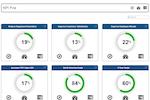 Captura de pantalla de KPI Fire: Set up strategic goals and track them on the dashboard