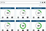 KPI Fire screenshot: Set up strategic goals and track them on the dashboard