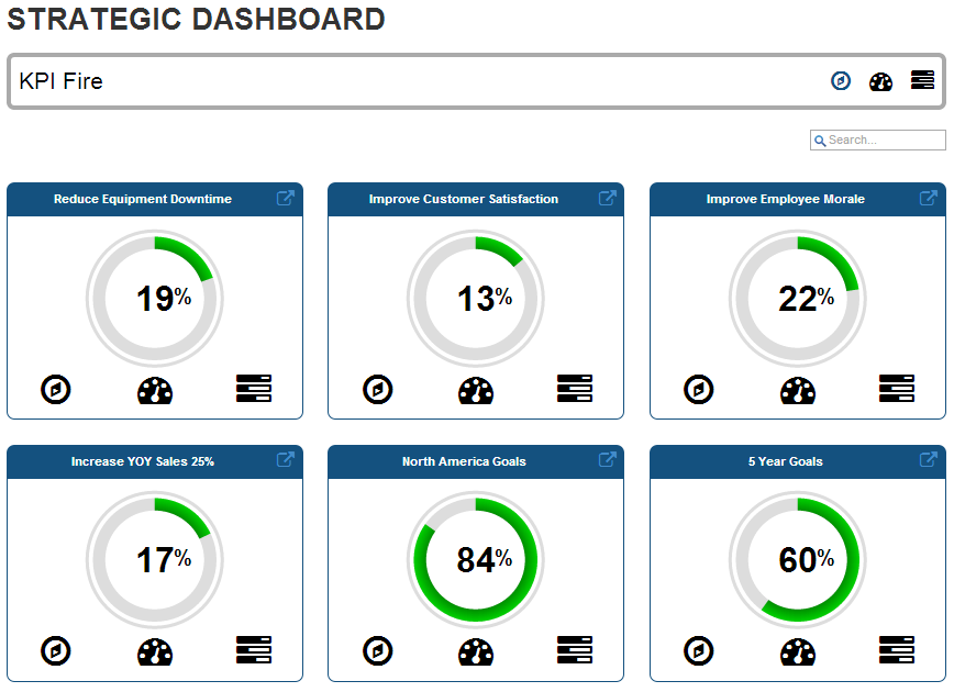Set up strategic goals and track them on the dashboard