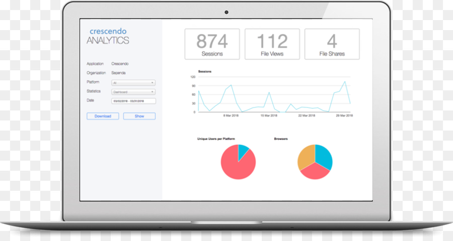 Track content usage through visual analytics and gain a better understand of how clients are using content