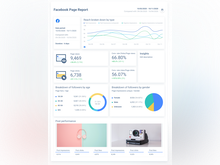 Whatagraph Software - Connect data and build visual reports