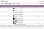 Captura de pantalla de inFlow Inventory: inFlow has over 32 different types of reports to review sales, inventory, purchases, and even actions taken by team members.