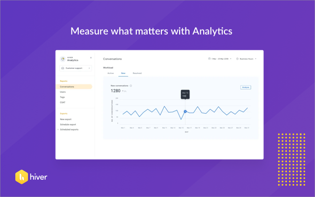 Analytics in Hiver
