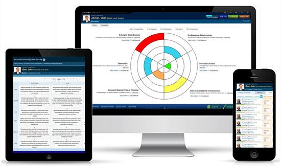 BullseyeEngagement Employee Development Solutions Logiciel - 1