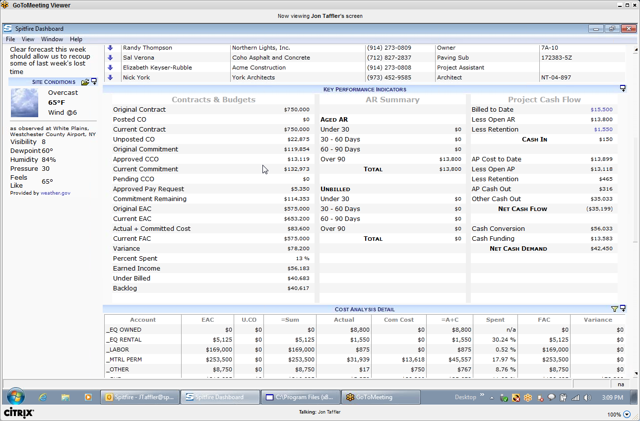 Project Dashboard with Project KPIs