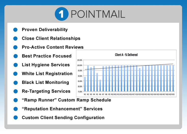 1PointMail Software - 3