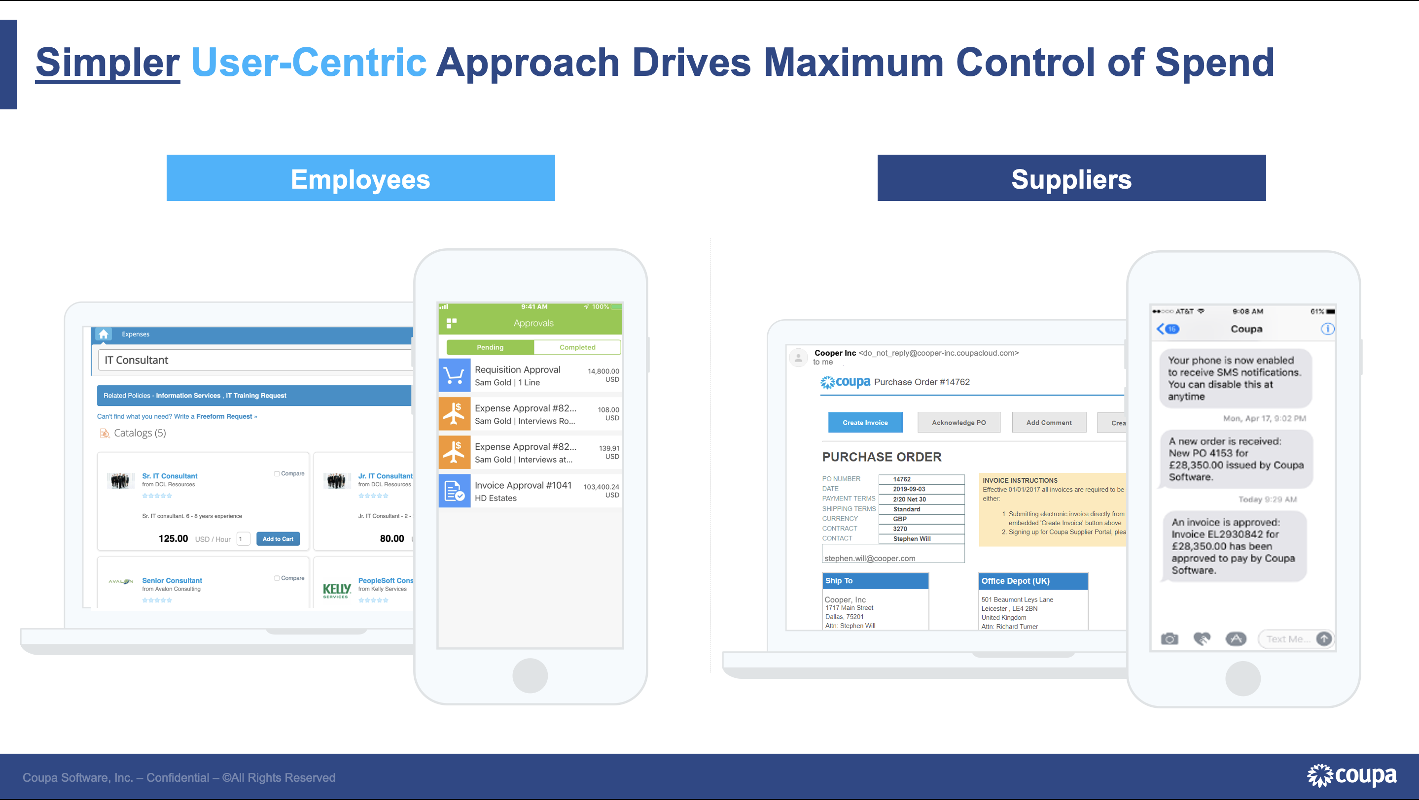 User-Centric Approach