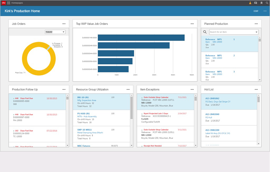 Users can get all the information they need to do their job in a single screen from the role-based dashboard
