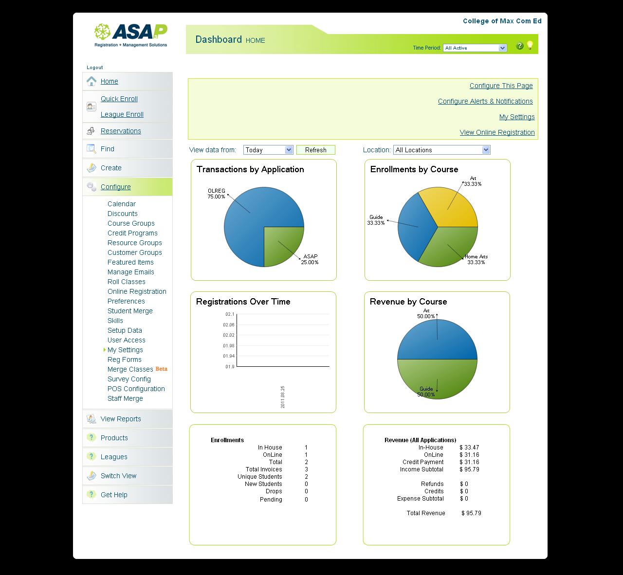 ASAP Software - Dashboard