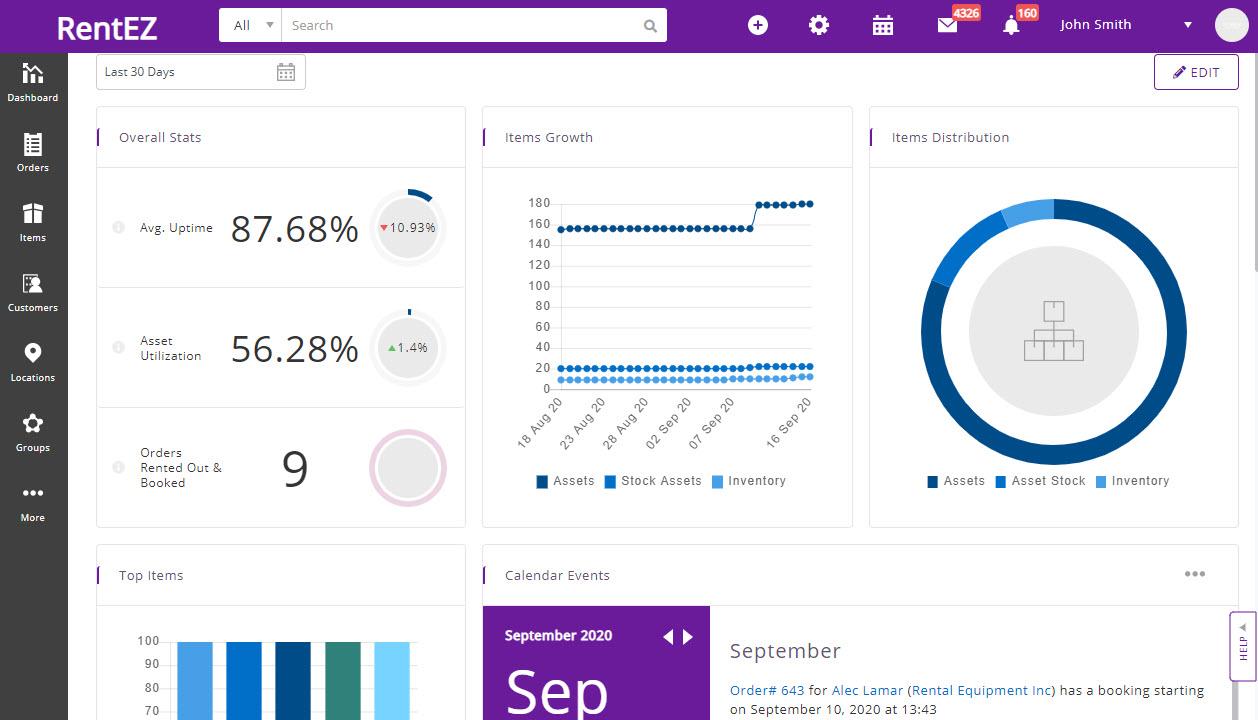 EZRentOut screenshot: Interactive Dashboard