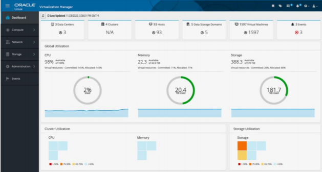 Oracle Linux dashboard