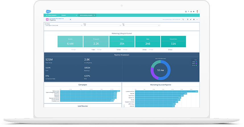 Salesforce Marketing Cloud Software - 2