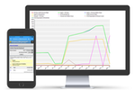 Benchmark ESG | Gensuite screenshot: ncident investigation, root cause analysis, corrective & preventive action tracking; restricted & return-to-work programs. Robust reporting, charting and insights: OSHA reporting and log software, build integrated regulatory reports, e.g., UK RIDDOR, etc