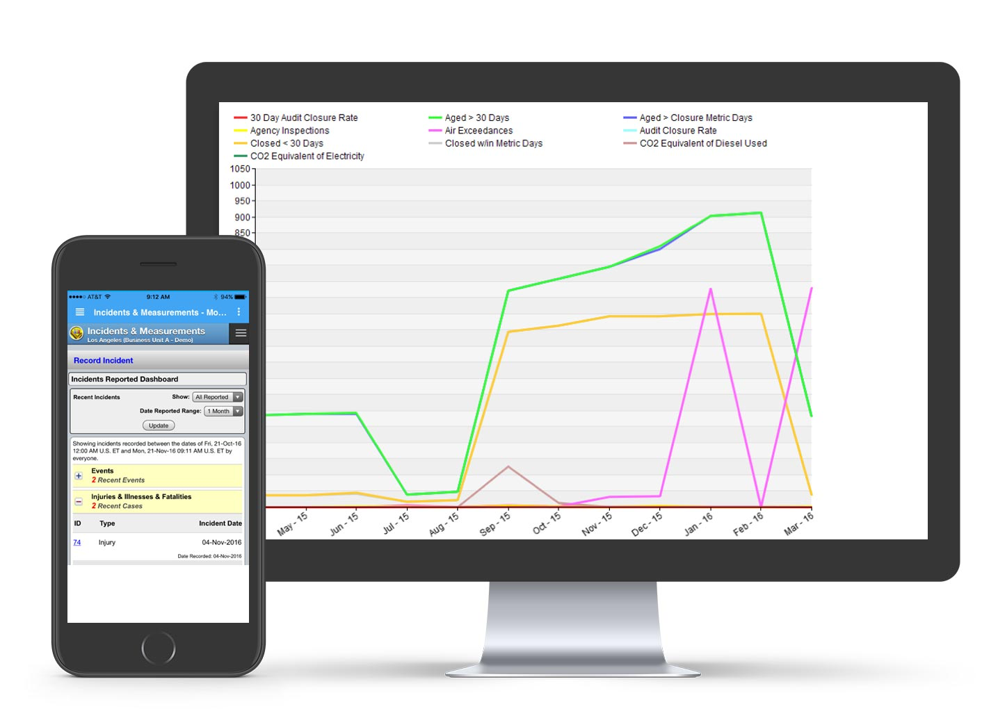 ncident investigation, root cause analysis, corrective & preventive action tracking; restricted & return-to-work programs. Robust reporting, charting and insights: OSHA reporting and log software, build integrated regulatory reports, e.g., UK RIDDOR, etc