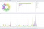 Capture d'écran pour Auvik : Auvik TrafficInsights Application Visibility