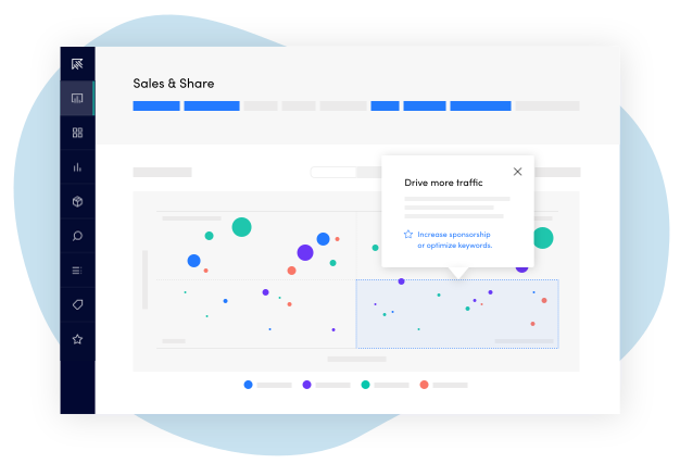 Increase your advertising ROI by learning which goods convert the best so you can achieve a higher ROI from your targeting. Examine inventory patterns and prevent generating traffic by advertising out-of-stock items.