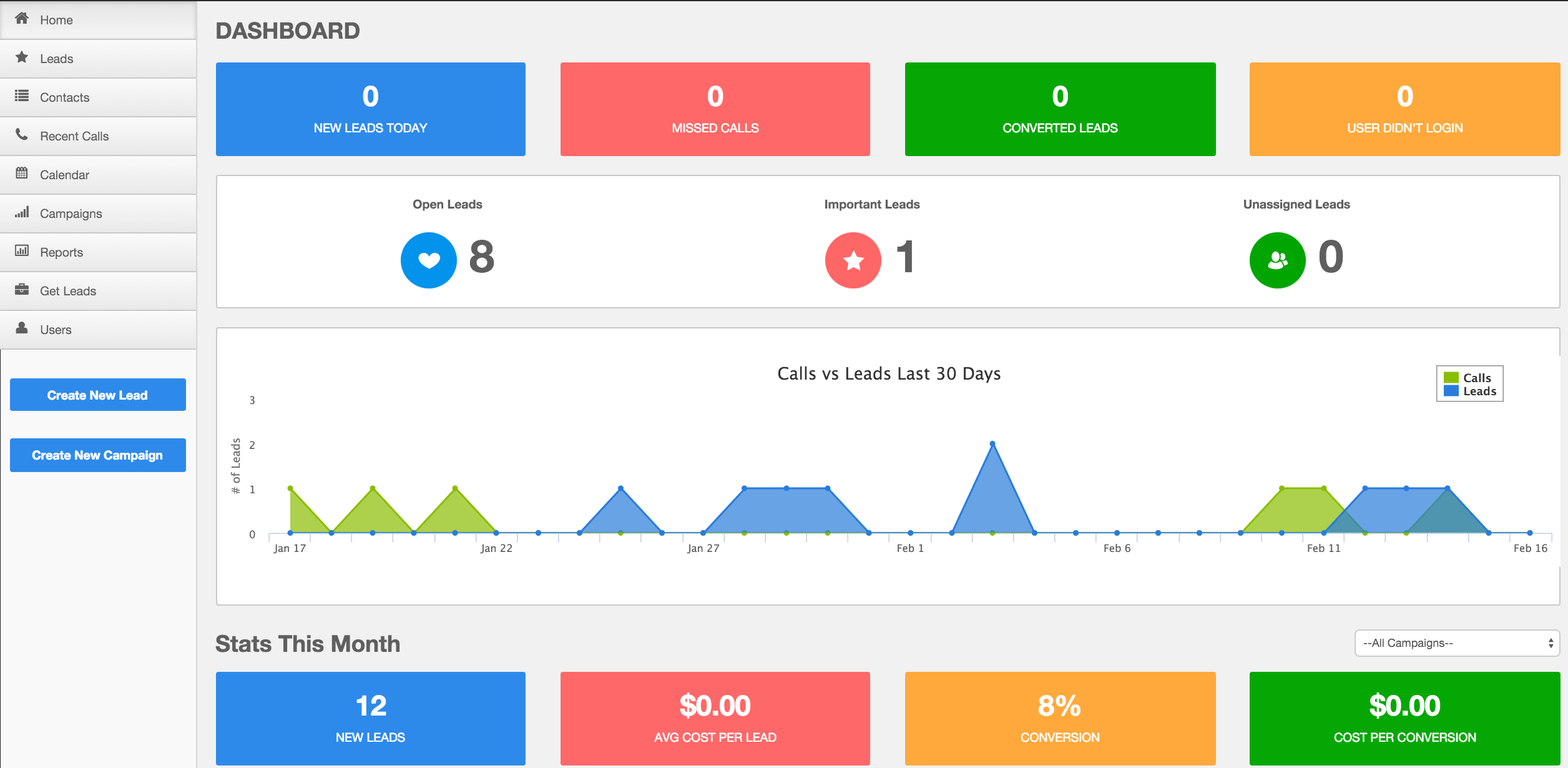 TrackMyLeads Software - Dashboard