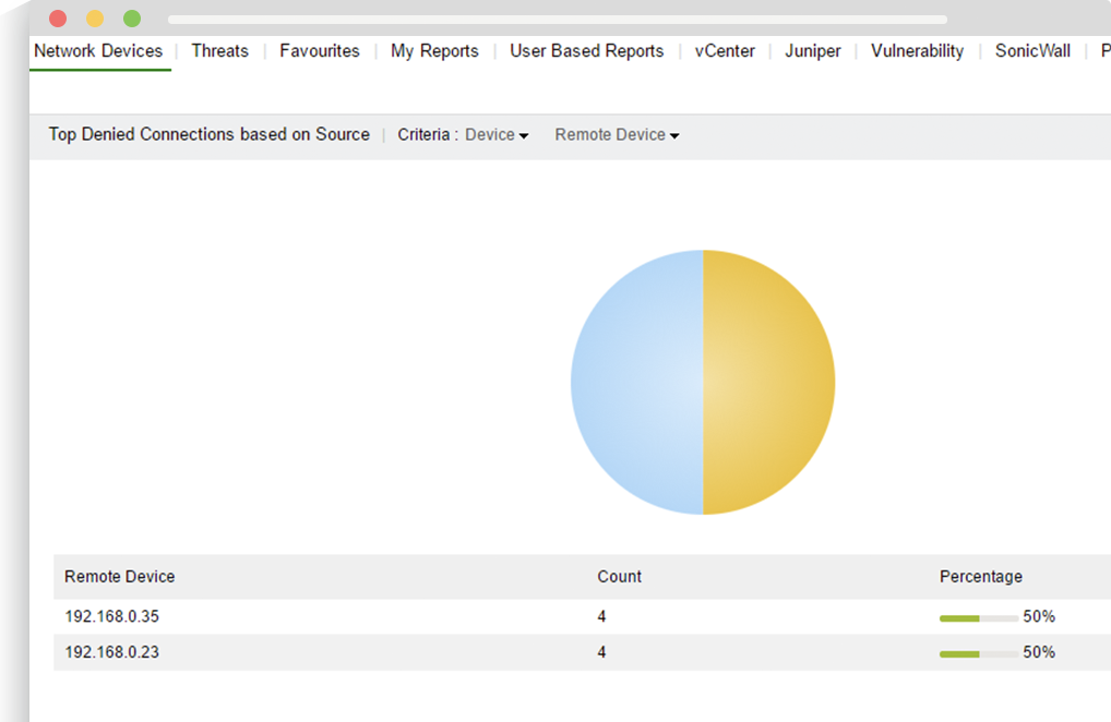 EventLog Analyzer network auditing screenshot