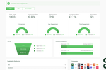 TwentyThree Webinars screenshot: TwentyThree Webinars analytics
