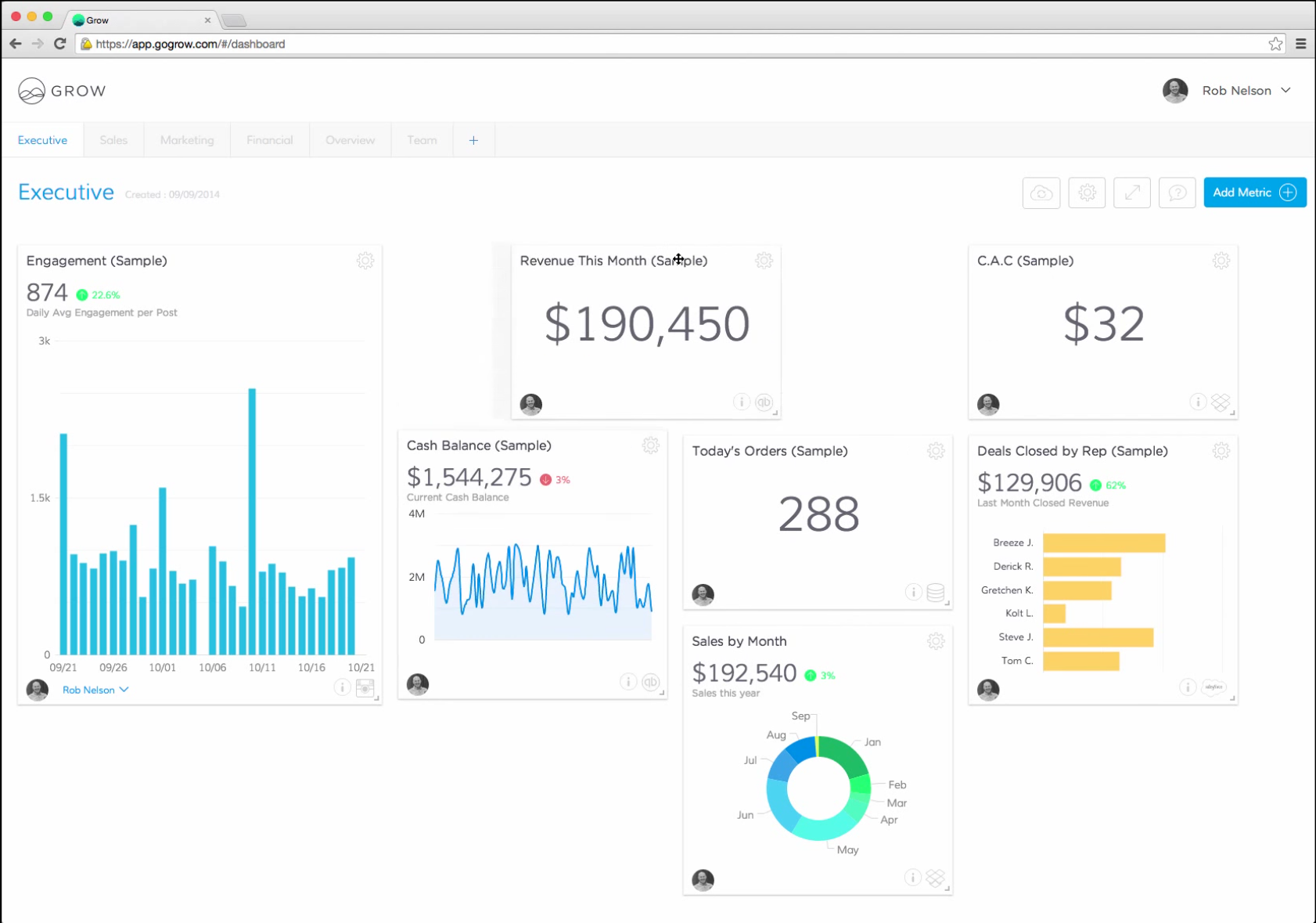 The home dashboard is made up of data metric widgets that can be resized and rearranged