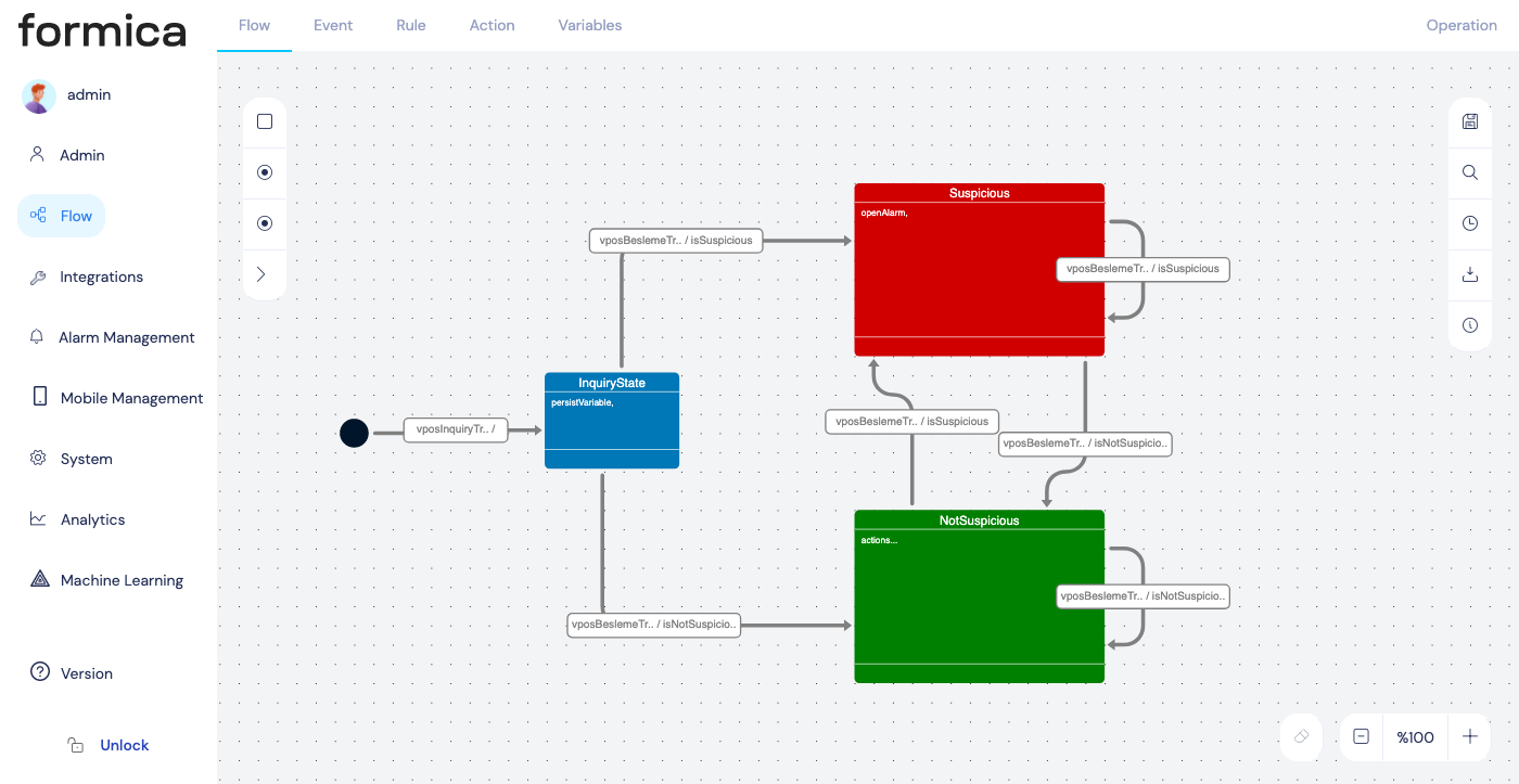 Formica Fraud Workflow Management