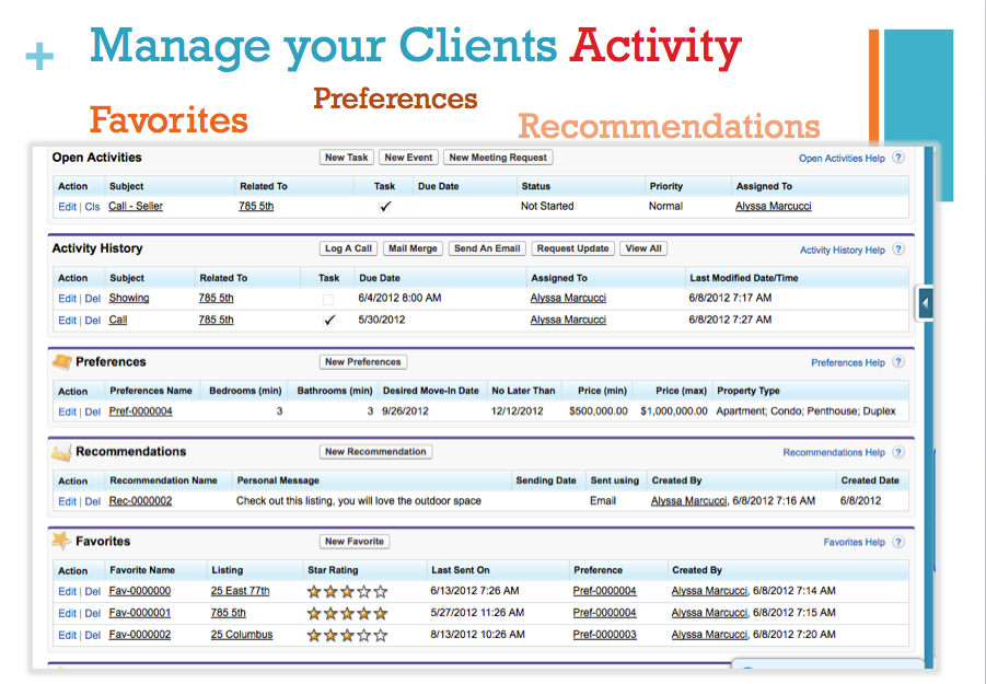 REthink Real Estate CRM Software - Manage your Clients Activity