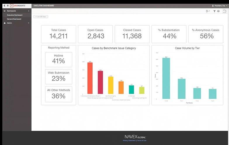 NavexGlobal Software - NAVEX Global executive dashboard screenshot