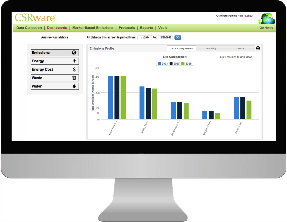 Get visual insights on environmental management with charts and graphs via the dashboard