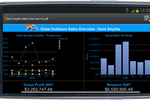 IBM Cognos Analytics Screenshot: IBM Cognos mobile app