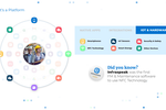 Capture d'écran pour Infraspeak : IoT & Hardware