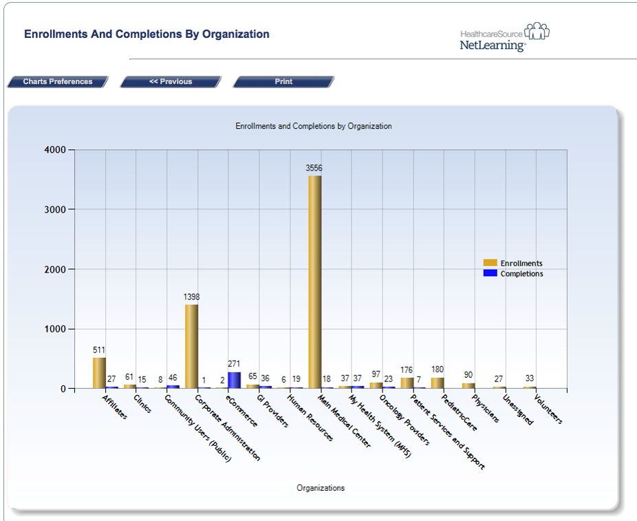 HealthcareSource Learning Management Software - Enrollments and completions report