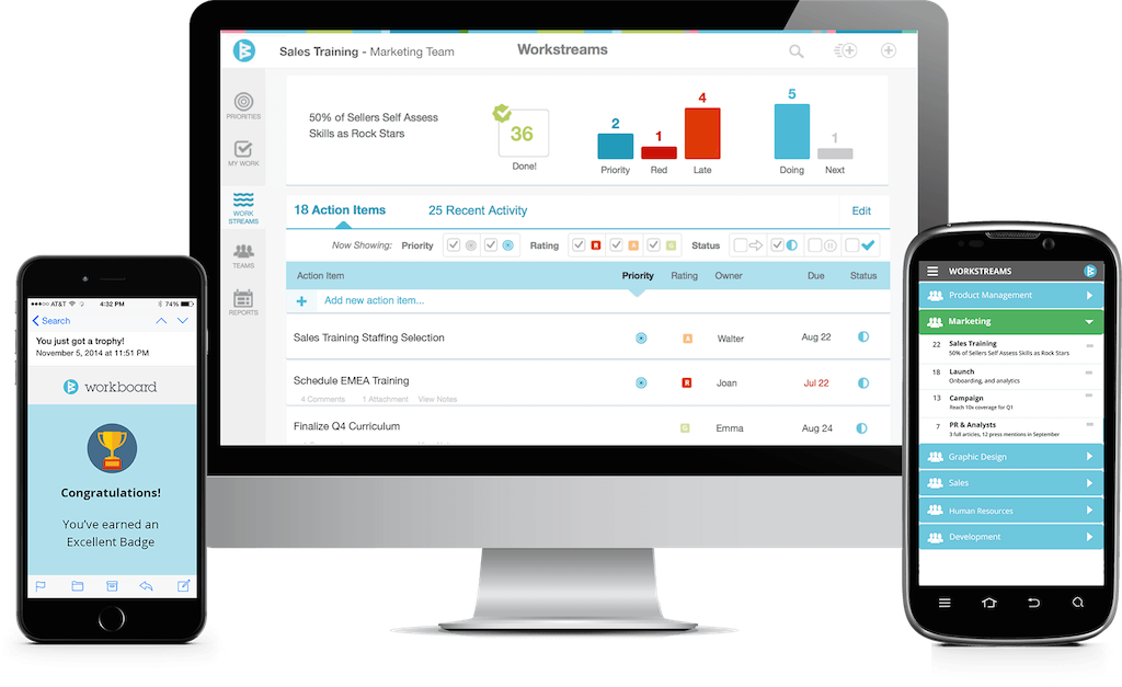 Workboard Software - Multiple devices