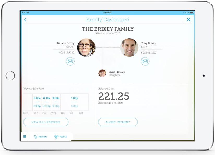 Smartcare Software - Family dashboard