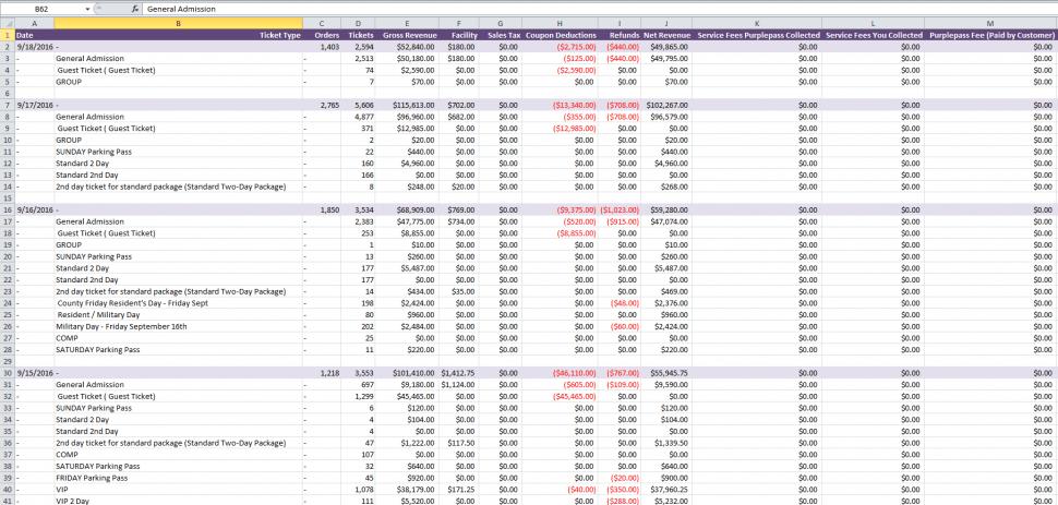 Purplepass Ticketing Software - Detailed report