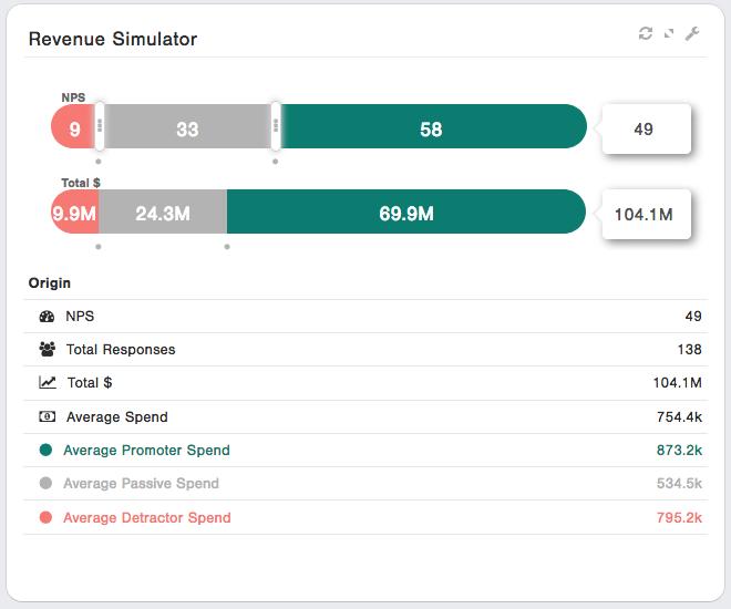 CustomerGauge revenue simulator