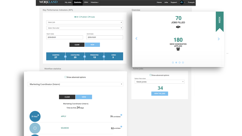 ATLAS screenshot: Gain actionable insight into recruitment performance with ATLAS' intelligent analytics, reporting & recruitment KPI tracking technology