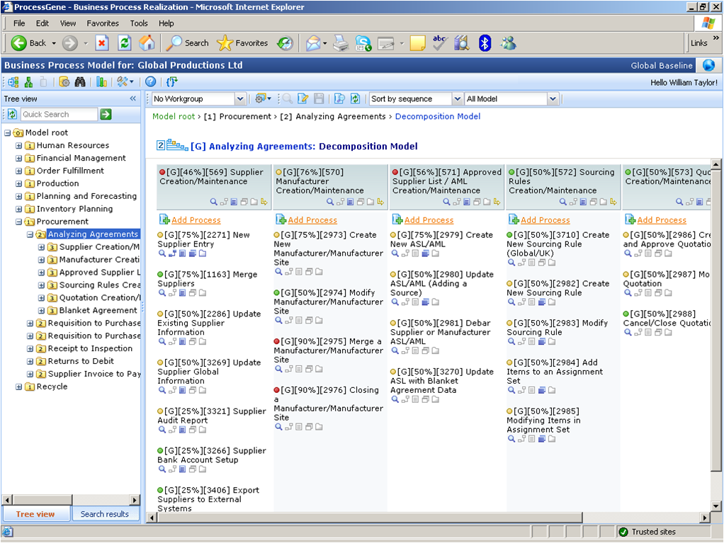 Business Process Repositories