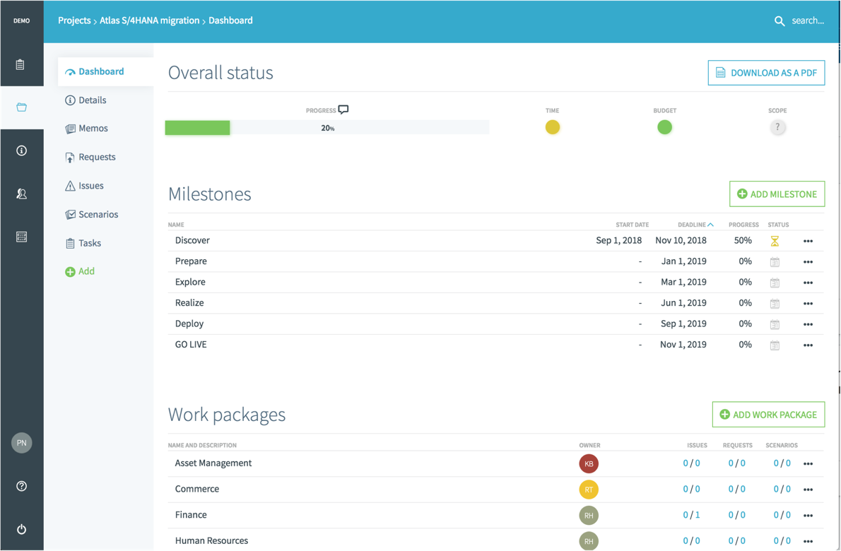 The project dashboard allows for follow-up of top level status indicators progress, time, budget and scope (incl. comments) - milestones - work packages - open and overdue tasks per owner