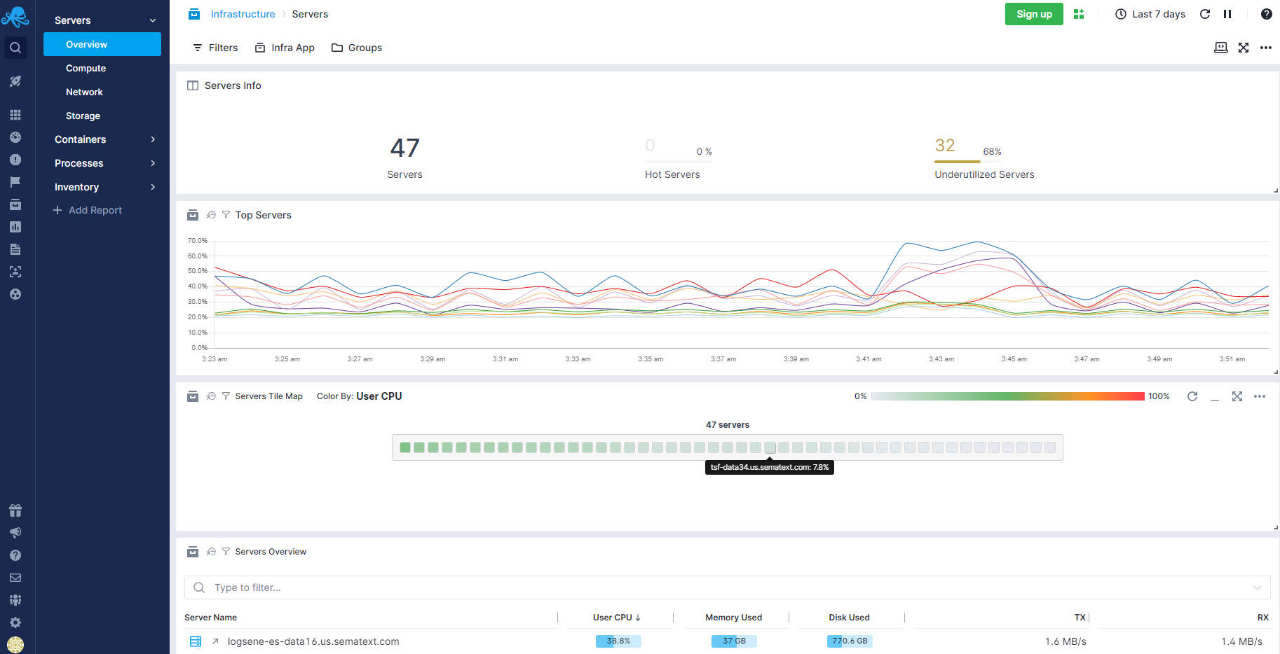 Sematext Cloud infrastructure monitoring