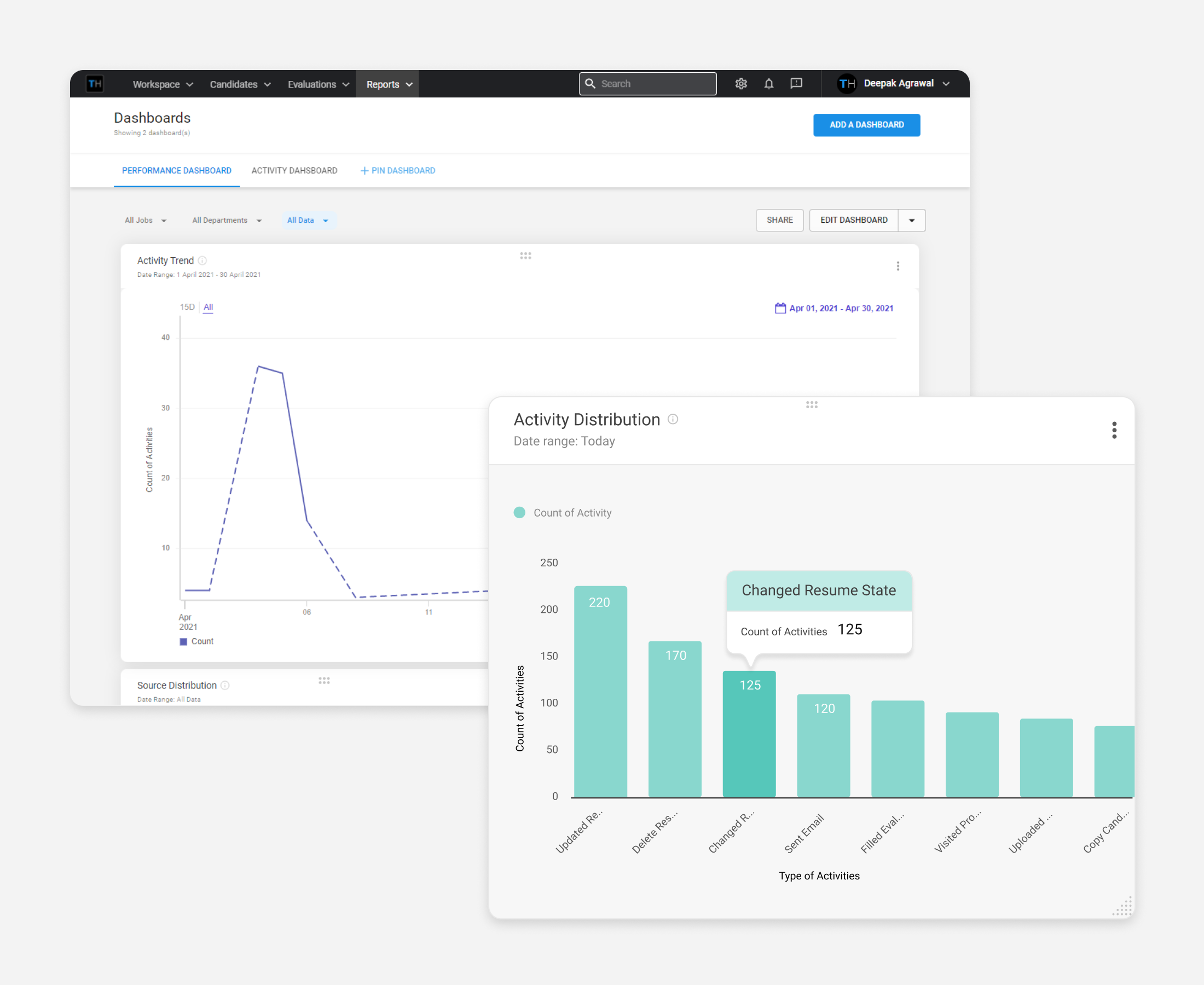 TurboHire Build own reporting dashboards with ease and generate insights.